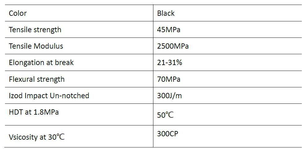 黑色物理性质